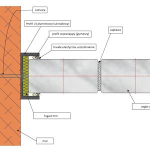 instrukcja montażu cegieł szklanych1