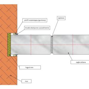 instrukcja montażu cegieł szklanych2