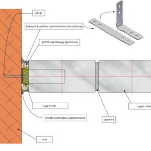 instrukcja montażu cegieł szklanych3